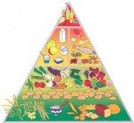 Секреты здорового питания